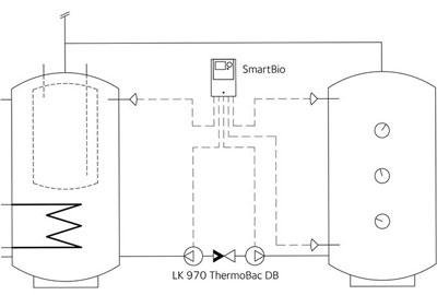 differenztemperaturregler lk 160 f r pufferspeicheranlagen. Black Bedroom Furniture Sets. Home Design Ideas